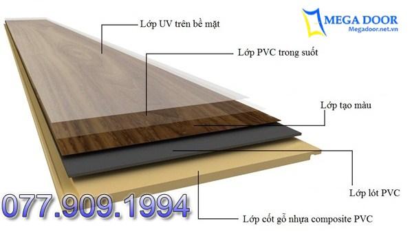 Cấu tạo của Cửa Nhựa Giả Gỗ Composite